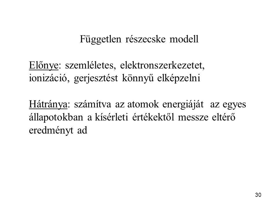 Független részecske modell