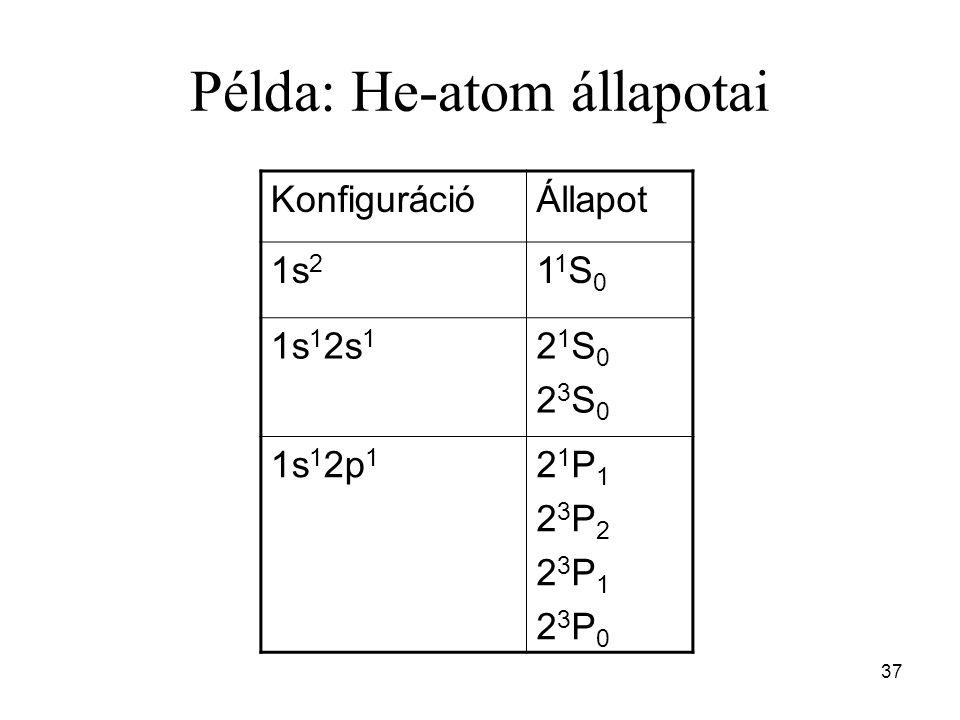 Példa: He-atom állapotai