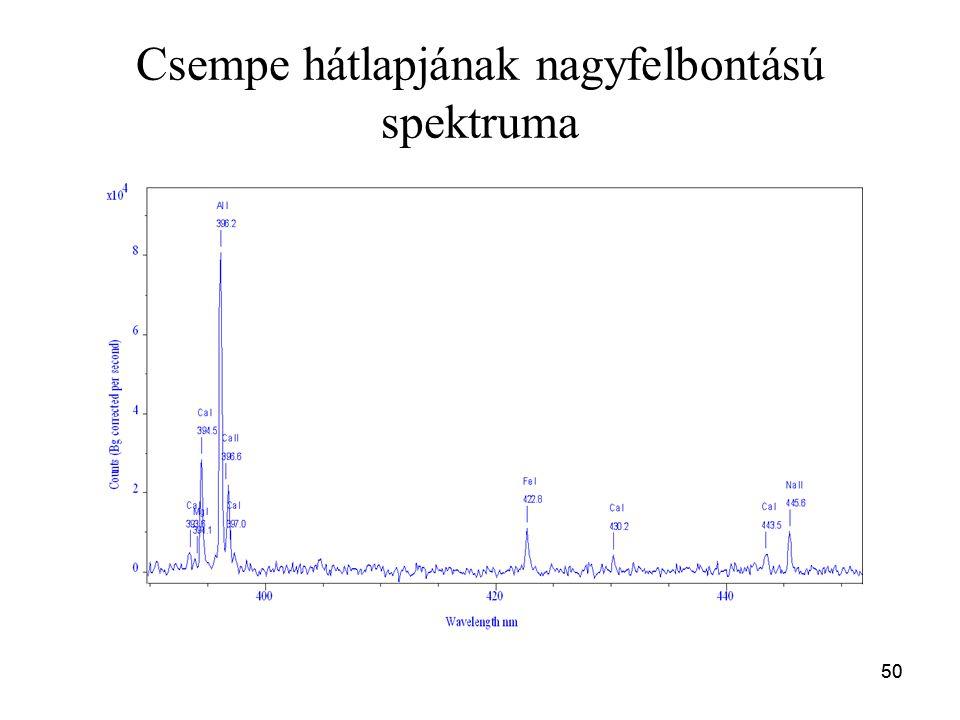 Csempe hátlapjának nagyfelbontású spektruma