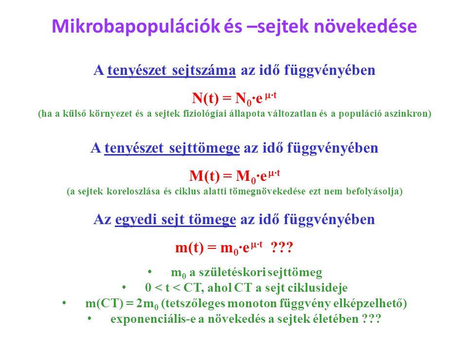 Mikrobapopulációk és –sejtek növekedése