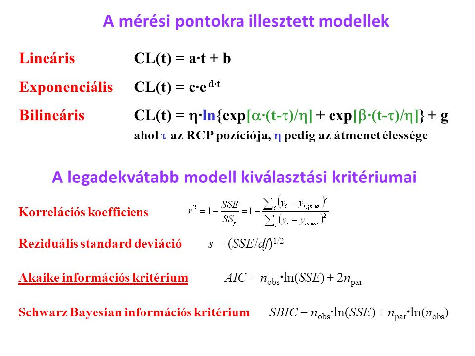 A mérési pontokra illesztett modellek