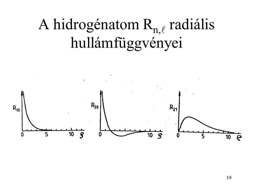 A hidrogénatom Rn, radiális hullámfüggvényei
