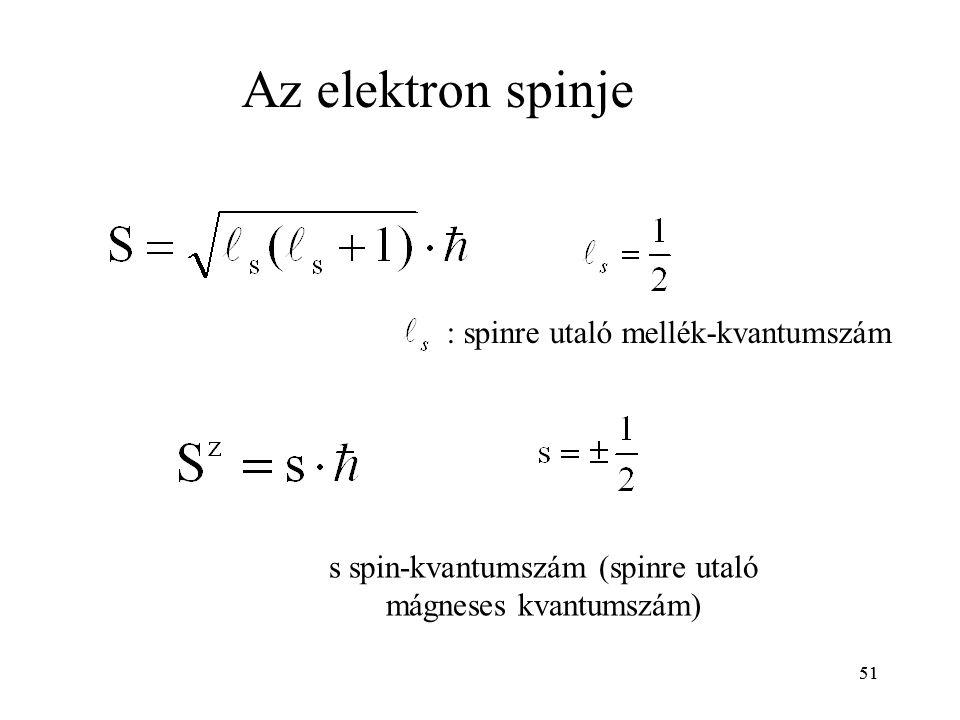 Az elektron spinje : spinre utaló mellék-kvantumszám