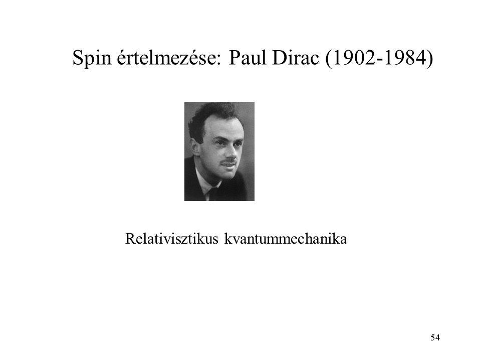 Spin értelmezése: Paul Dirac (1902-1984)