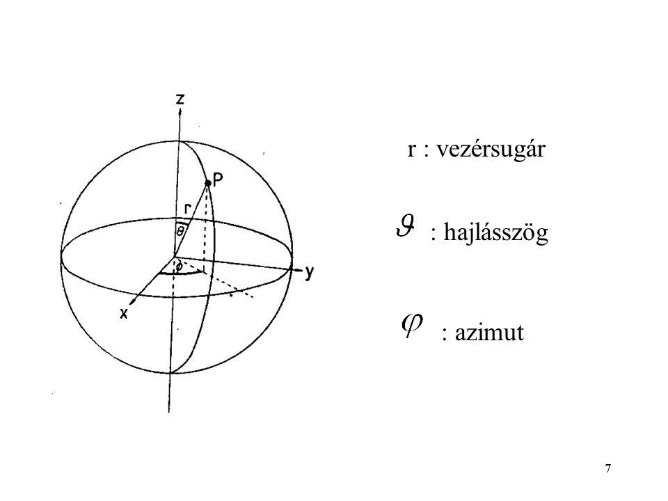 r : vezérsugár : hajlásszög : azimut 7