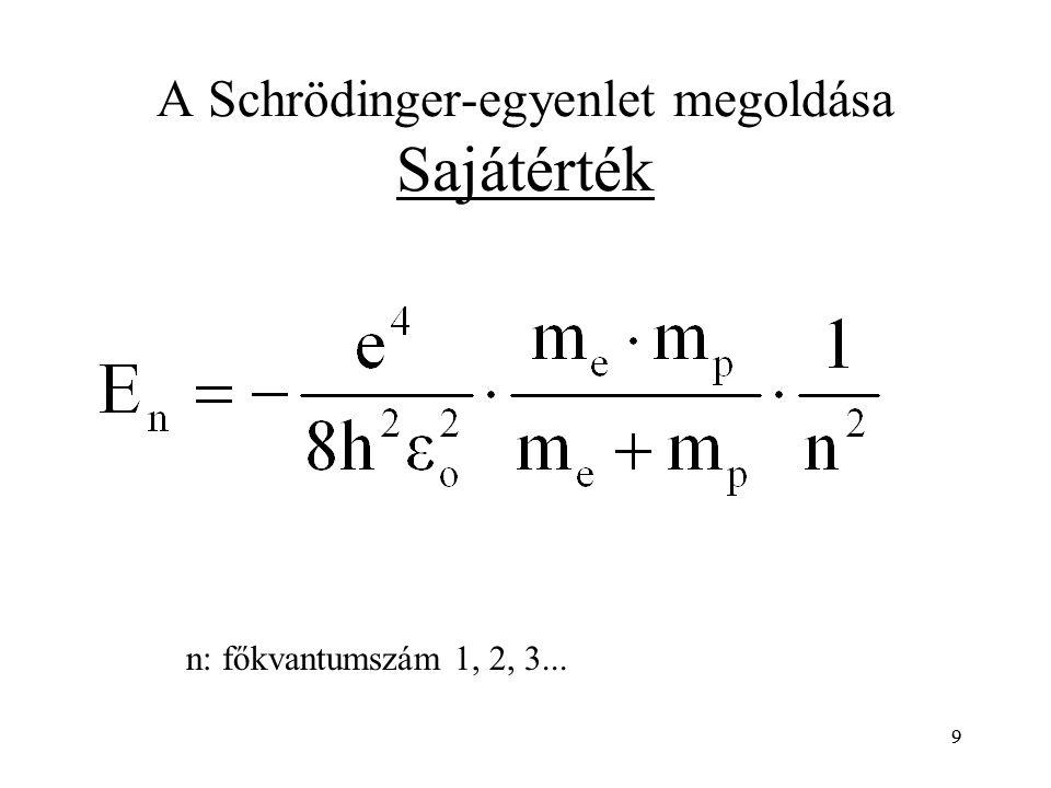 A Schrödinger-egyenlet megoldása Sajátérték
