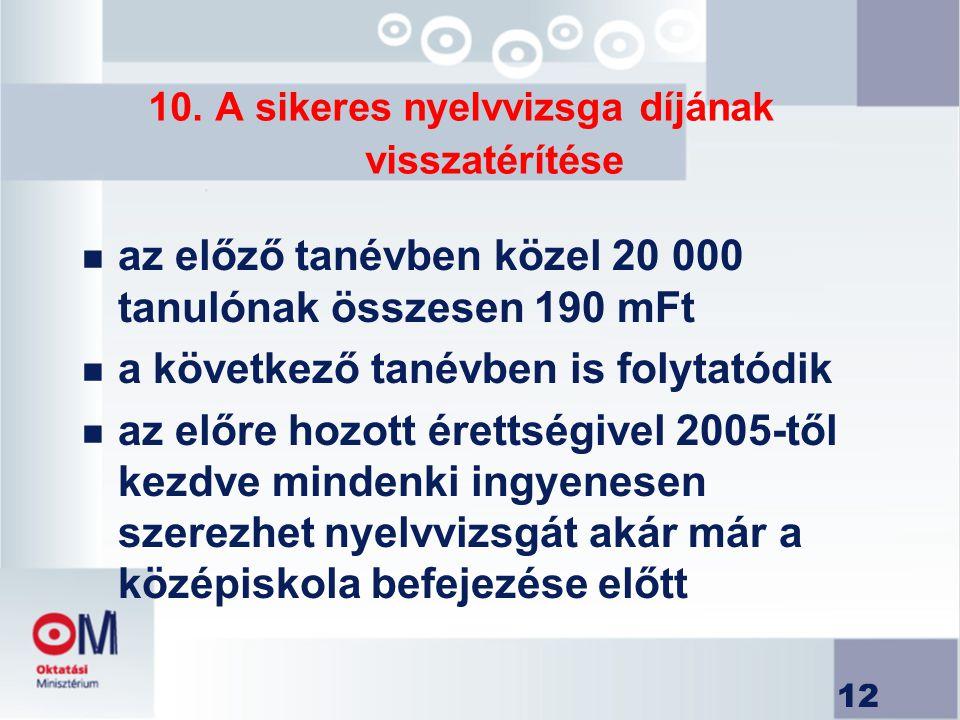 10. A sikeres nyelvvizsga díjának visszatérítése