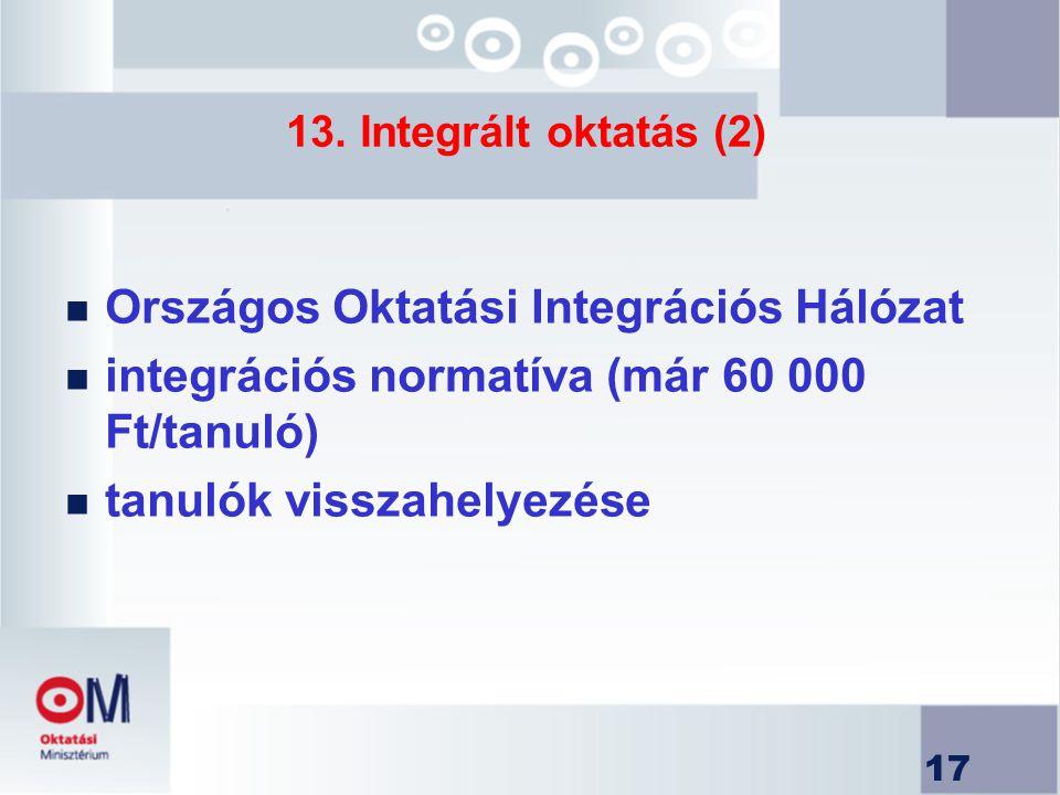 Országos Oktatási Integrációs Hálózat