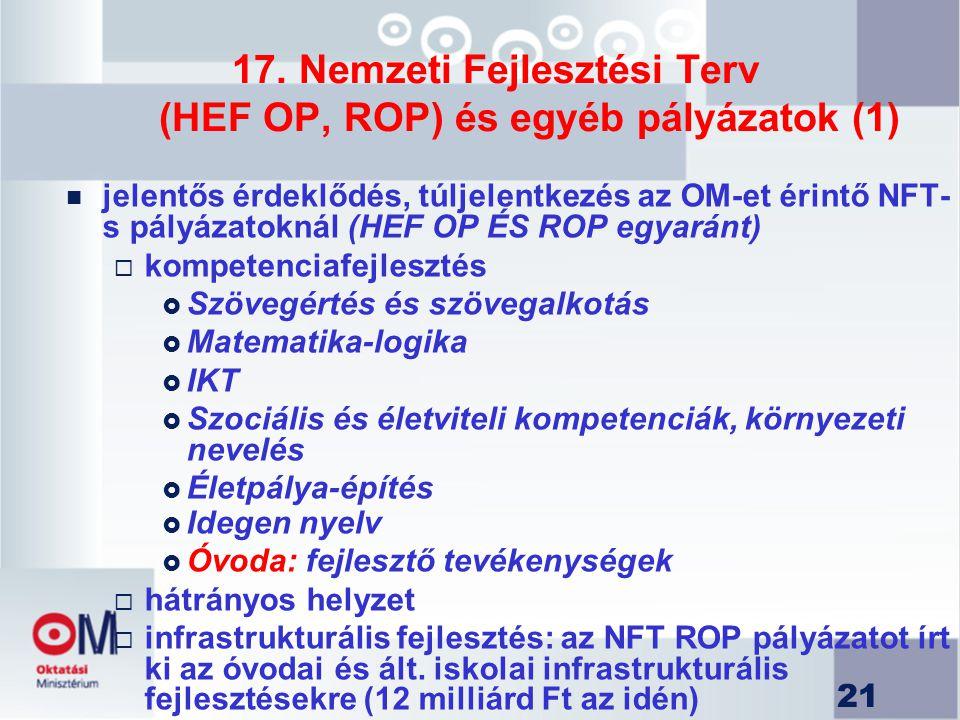 17. Nemzeti Fejlesztési Terv (HEF OP, ROP) és egyéb pályázatok (1)