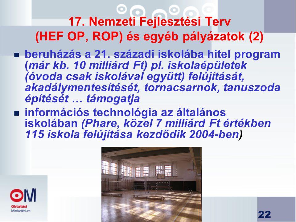 17. Nemzeti Fejlesztési Terv (HEF OP, ROP) és egyéb pályázatok (2)