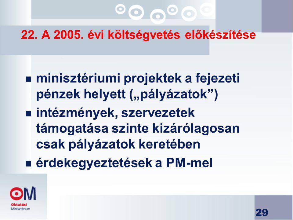 22. A 2005. évi költségvetés előkészítése