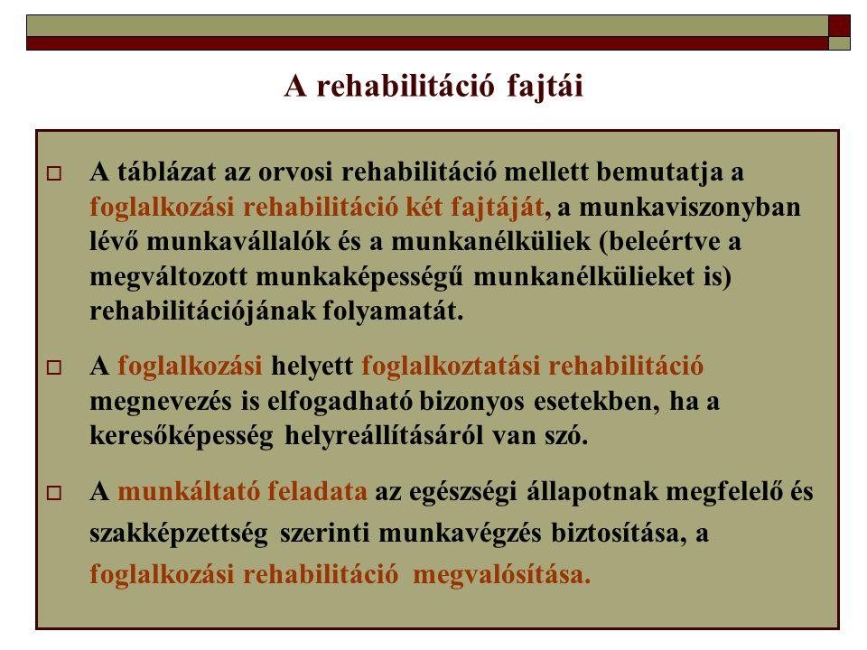 A rehabilitáció fajtái