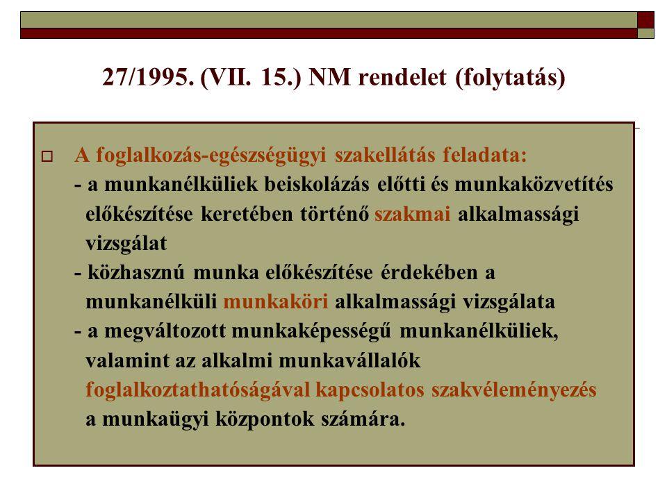 27/1995. (VII. 15.) NM rendelet (folytatás)