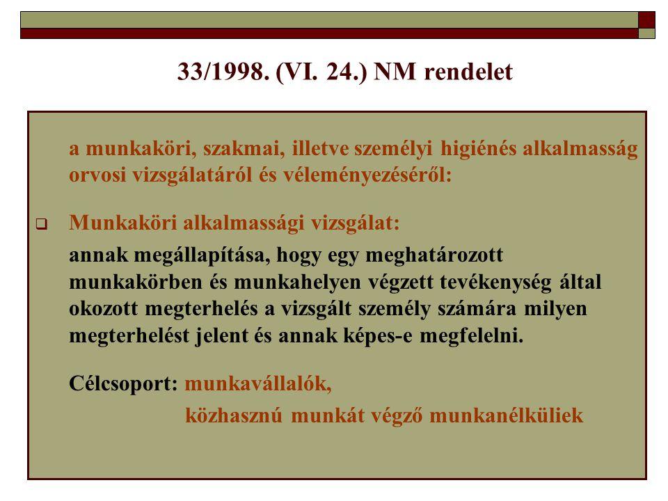 33/1998. (VI. 24.) NM rendelet a munkaköri, szakmai, illetve személyi higiénés alkalmasság orvosi vizsgálatáról és véleményezéséről: