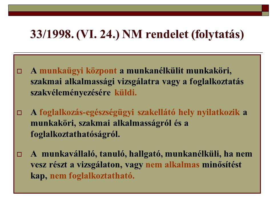 33/1998. (VI. 24.) NM rendelet (folytatás)