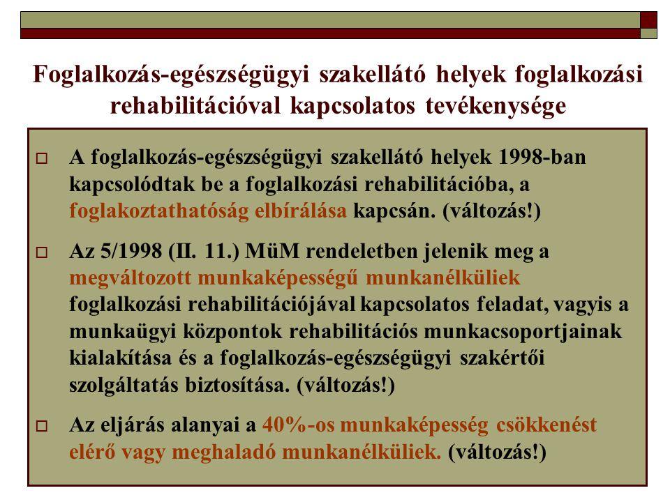 Foglalkozás‑egészségügyi szakellátó helyek foglalkozási rehabilitációval kapcsolatos tevékenysége
