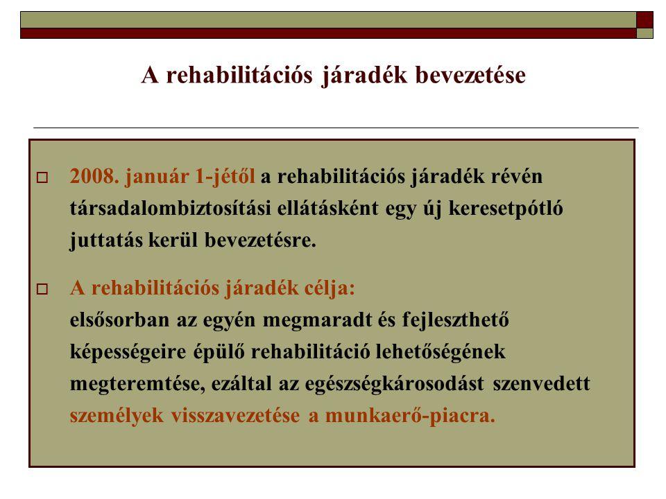 A rehabilitációs járadék bevezetése