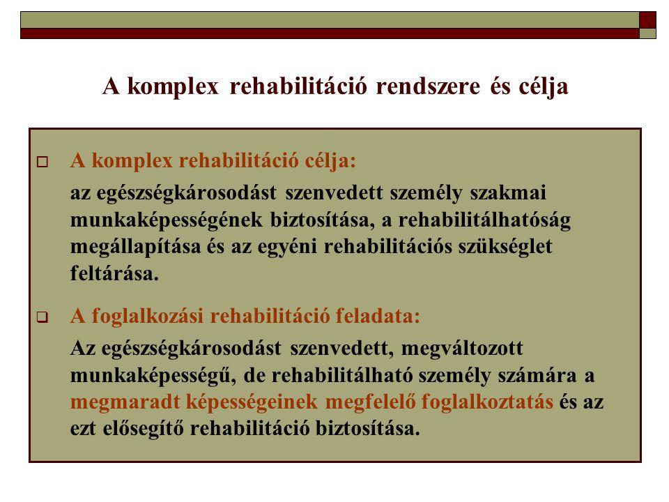 A komplex rehabilitáció rendszere és célja