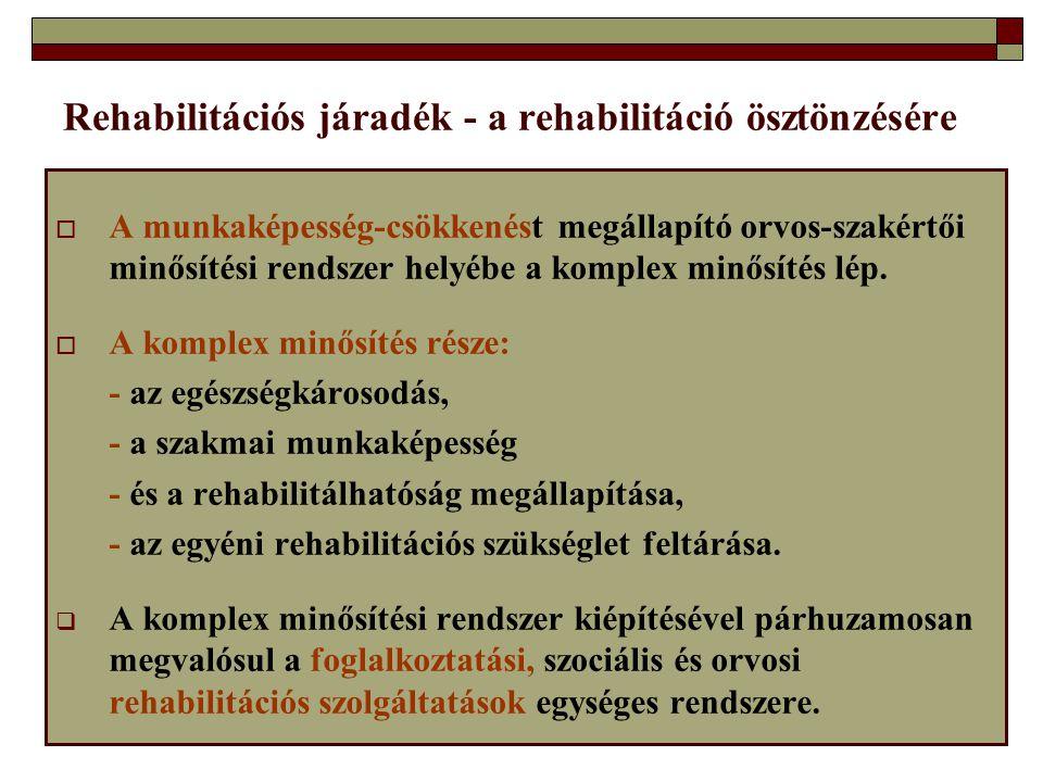 Rehabilitációs járadék - a rehabilitáció ösztönzésére