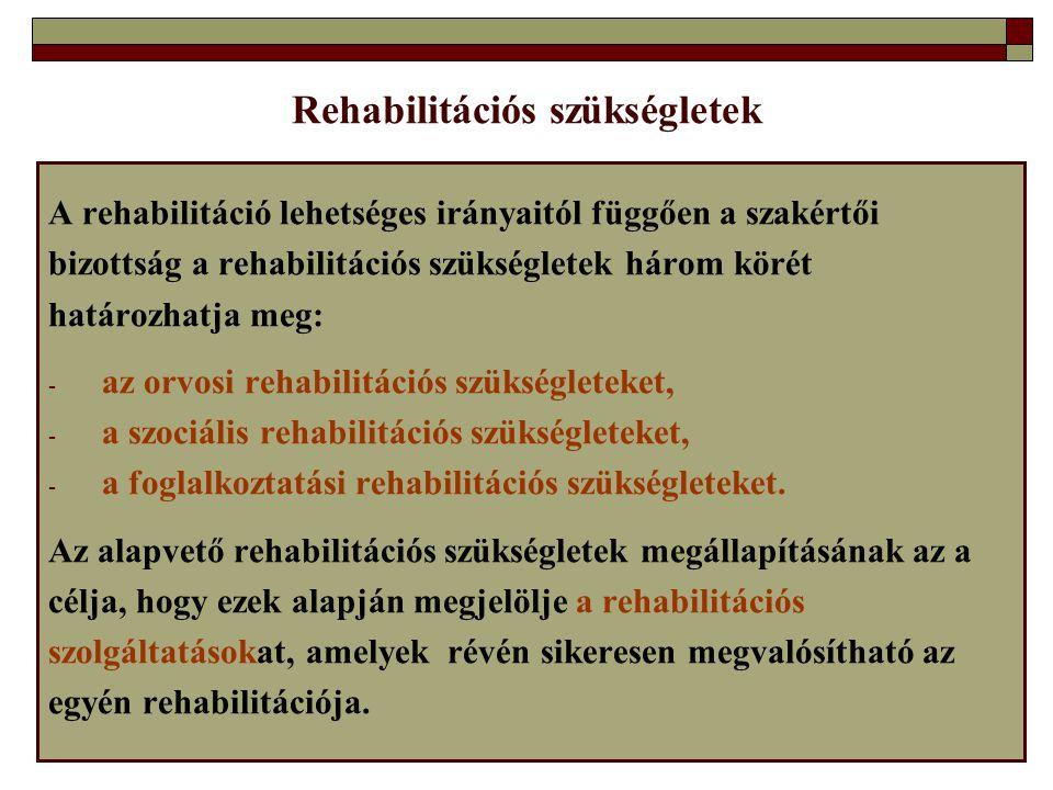 Rehabilitációs szükségletek