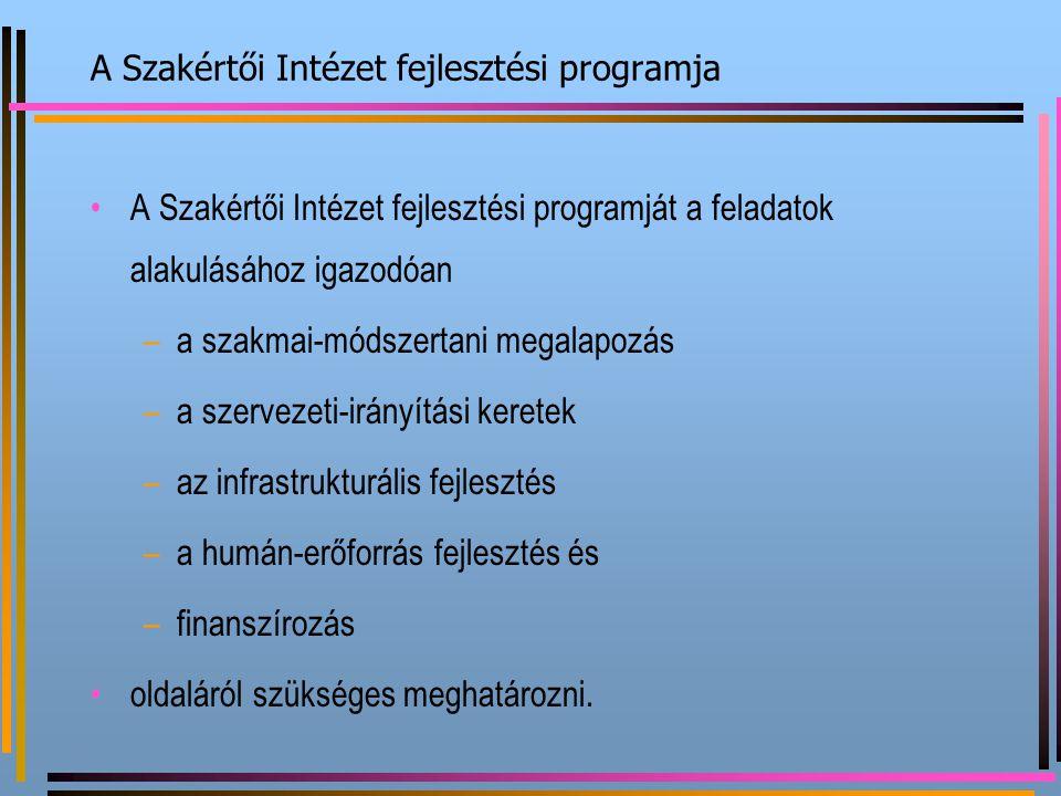 A Szakértői Intézet fejlesztési programja