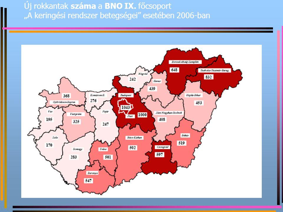 Új rokkantak száma a BNO IX