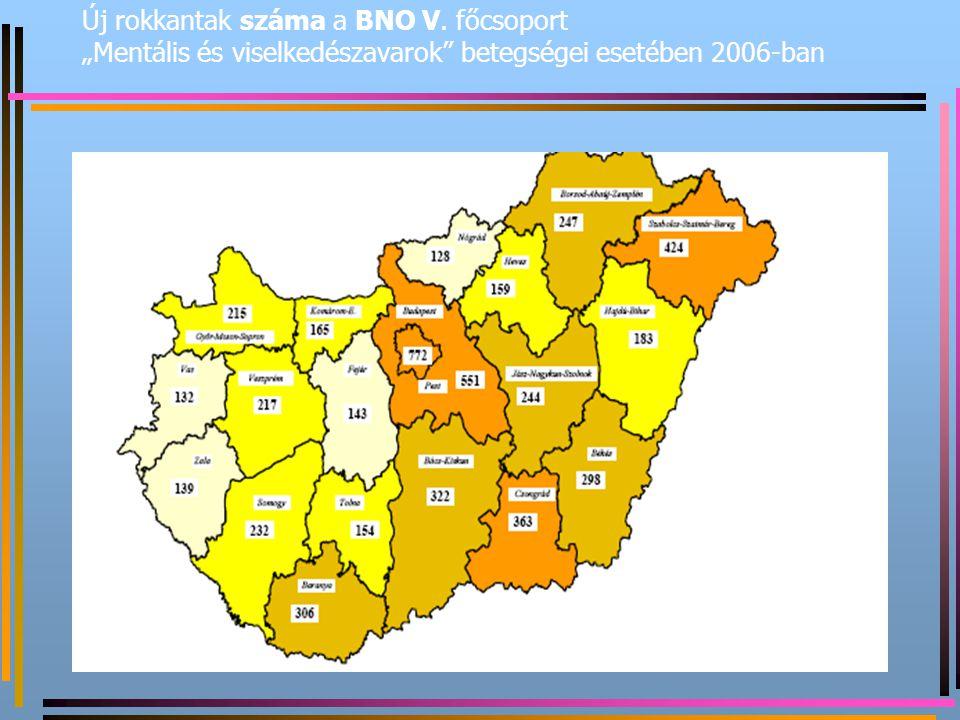 Új rokkantak száma a BNO V