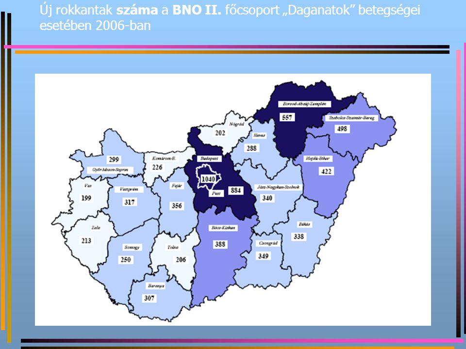 Új rokkantak száma a BNO II