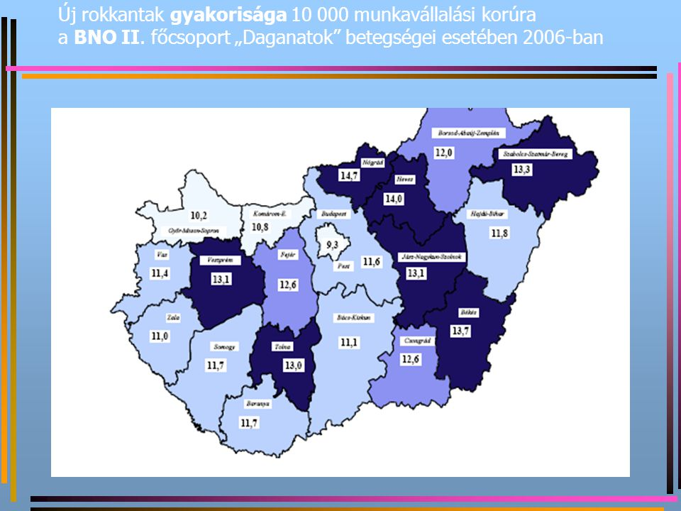 Új rokkantak gyakorisága 10 000 munkavállalási korúra a BNO II