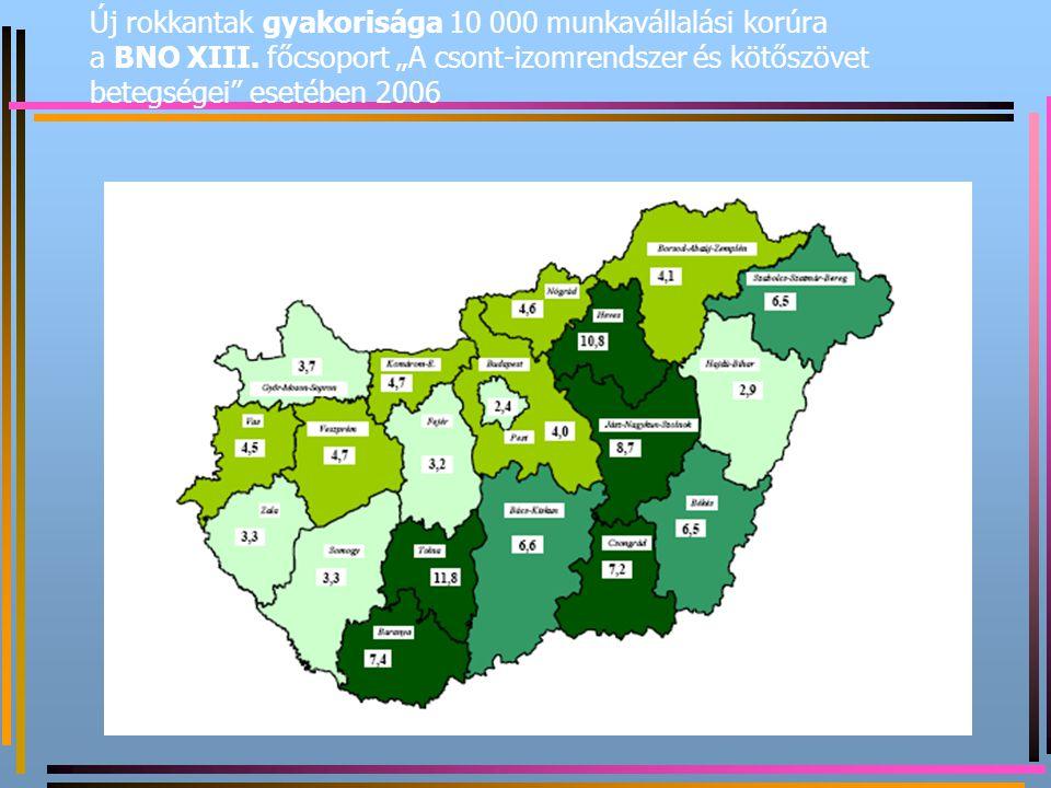 Új rokkantak gyakorisága 10 000 munkavállalási korúra a BNO XIII