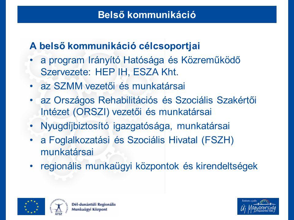 Belső kommunikáció A belső kommunikáció célcsoportjai. a program Irányító Hatósága és Közreműködő Szervezete: HEP IH, ESZA Kht.