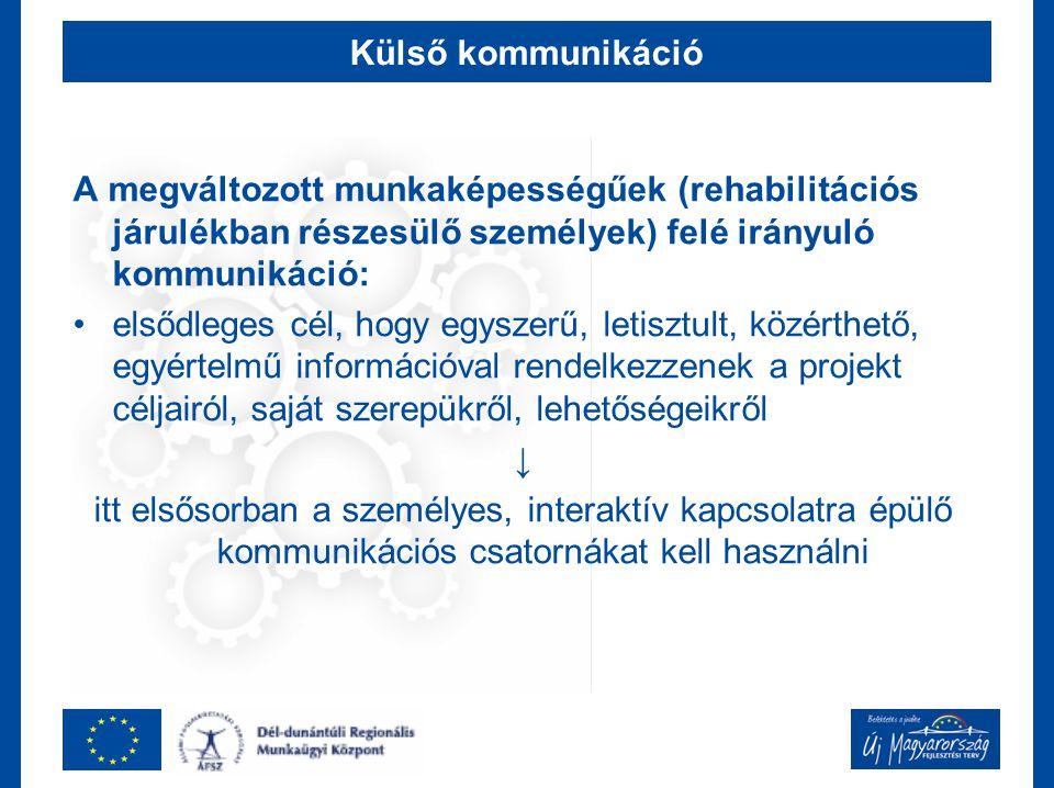 Külső kommunikáció A megváltozott munkaképességűek (rehabilitációs járulékban részesülő személyek) felé irányuló kommunikáció: