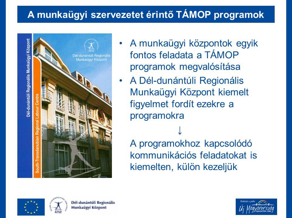 A munkaügyi szervezetet érintő TÁMOP programok