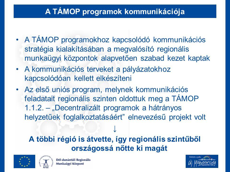 A TÁMOP programok kommunikációja