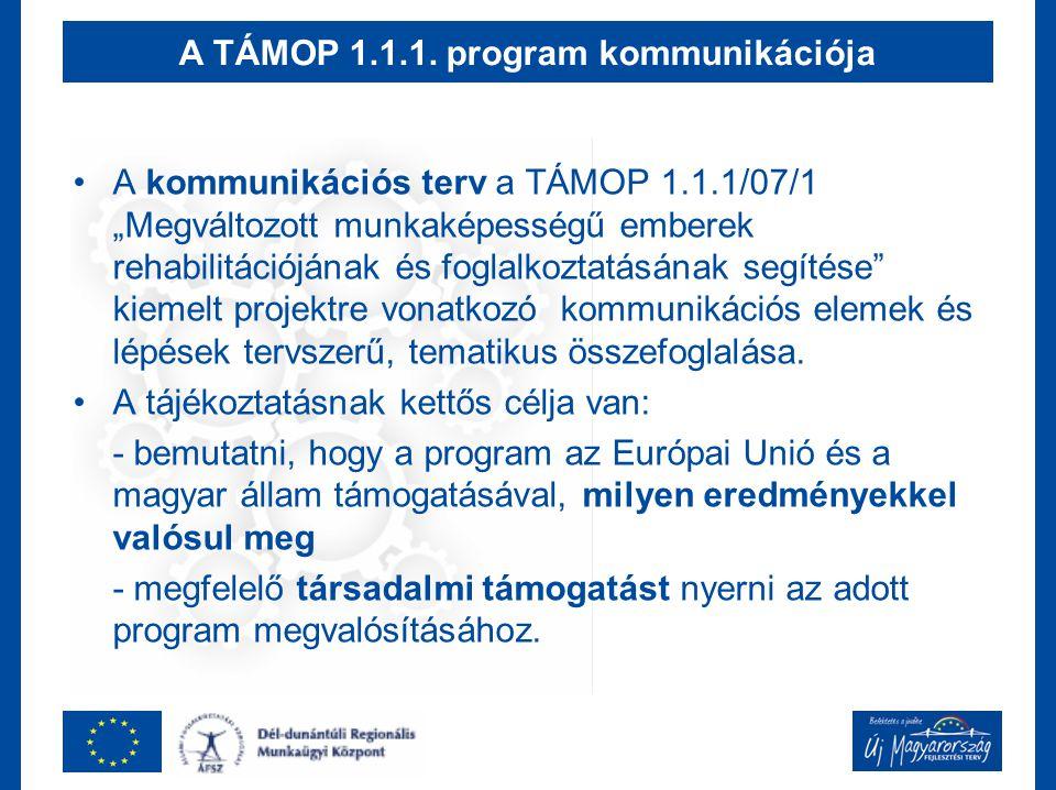 A TÁMOP 1.1.1. program kommunikációja
