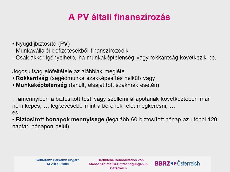 A PV általi finanszírozás