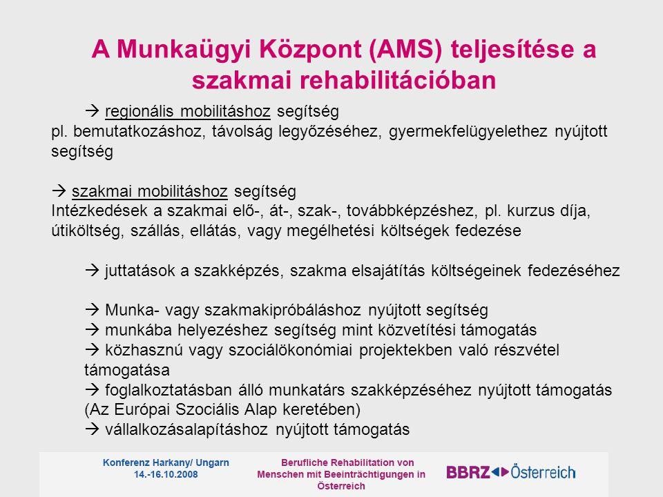 A Munkaügyi Központ (AMS) teljesítése a szakmai rehabilitációban