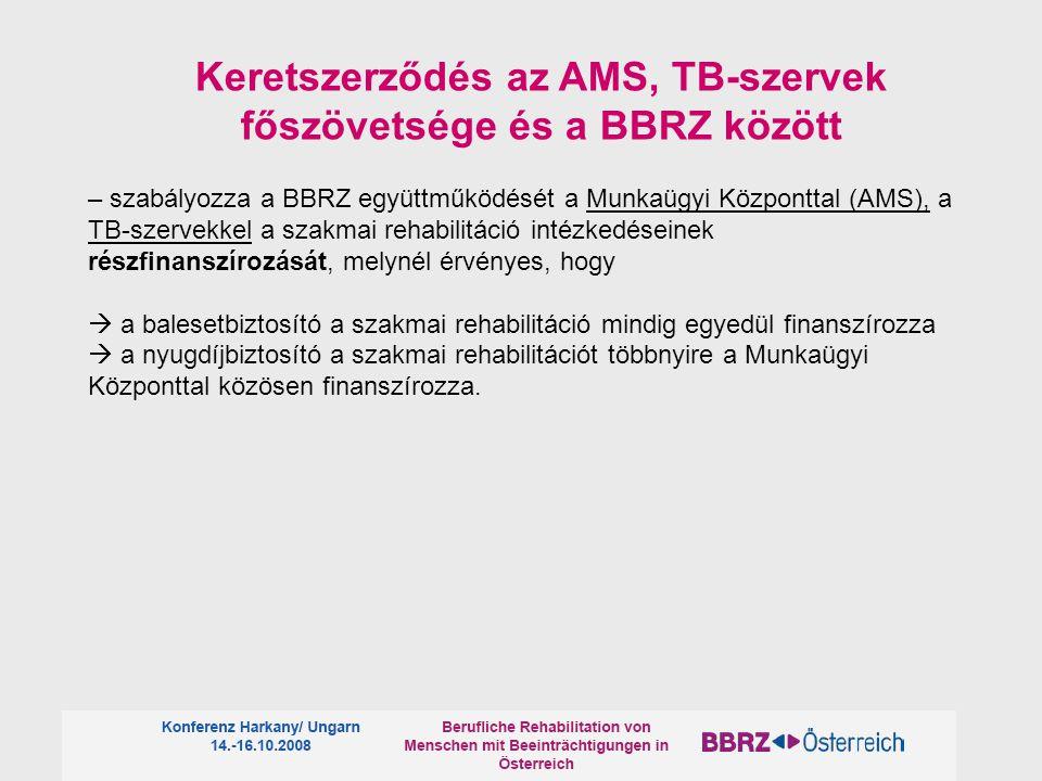 Keretszerződés az AMS, TB-szervek főszövetsége és a BBRZ között