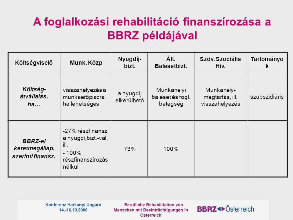 A foglalkozási rehabilitáció finanszírozása a BBRZ példájával