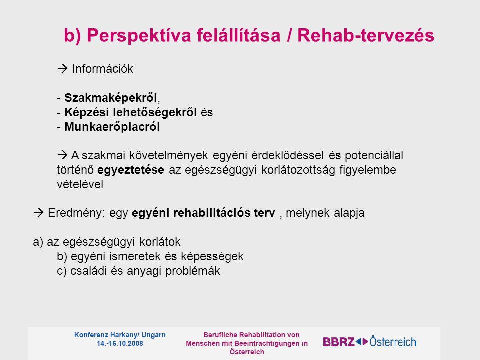 b) Perspektíva felállítása / Rehab-tervezés