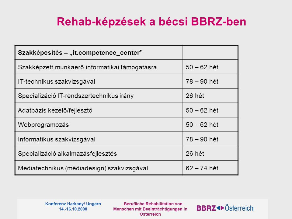 Rehab-képzések a bécsi BBRZ-ben