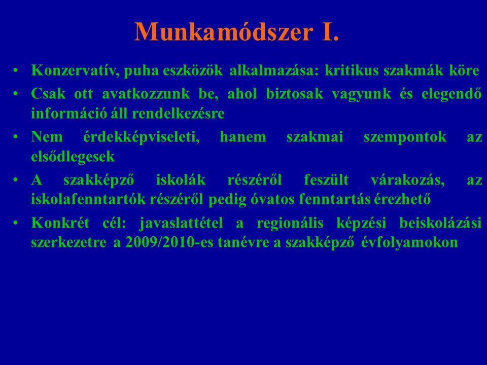 Munkamódszer I. Konzervatív, puha eszközök alkalmazása: kritikus szakmák köre.