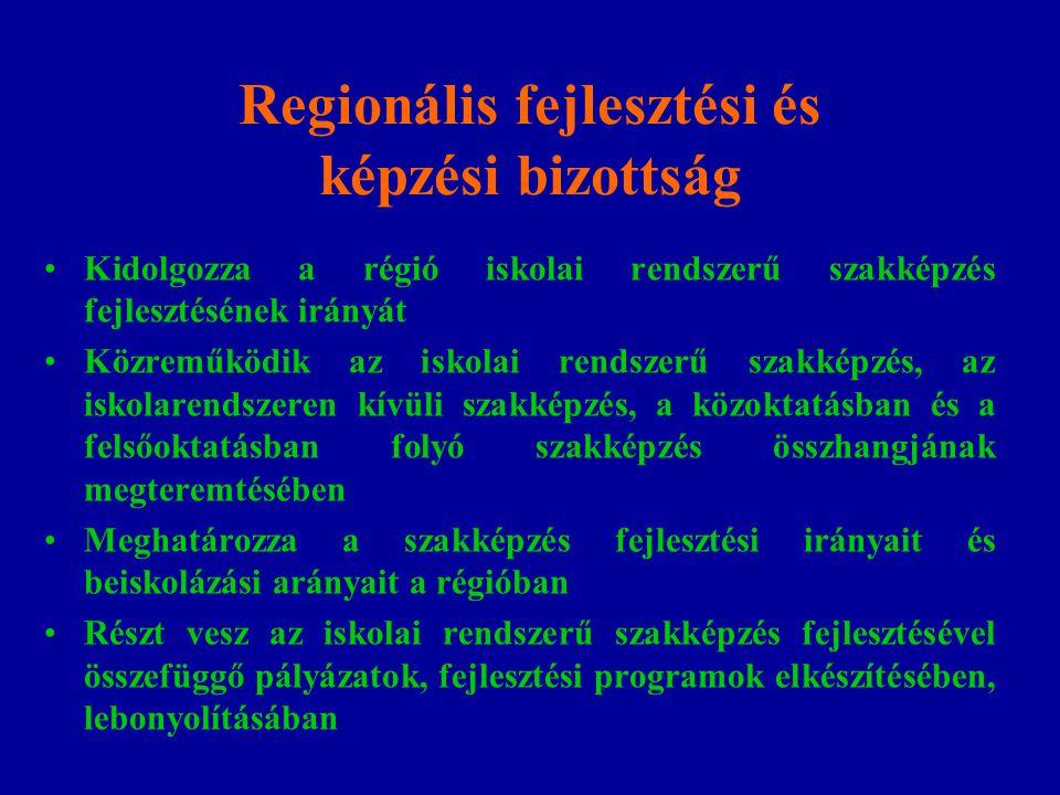 Regionális fejlesztési és képzési bizottság