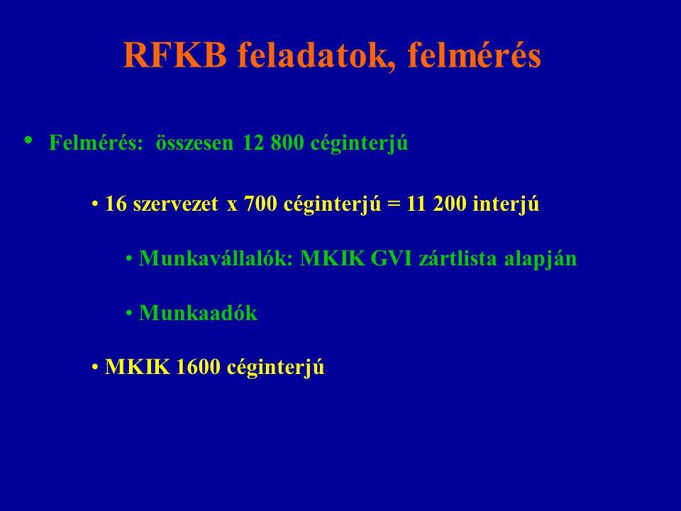 RFKB feladatok, felmérés