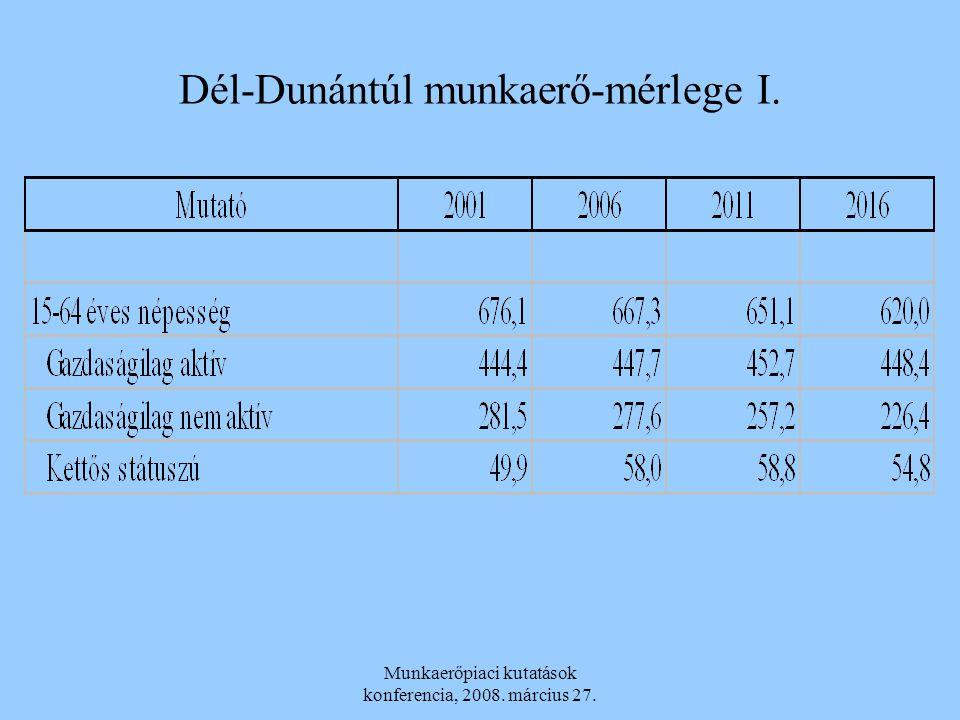 Dél-Dunántúl munkaerő-mérlege I.