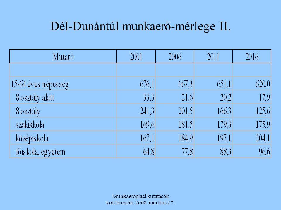 Dél-Dunántúl munkaerő-mérlege II.