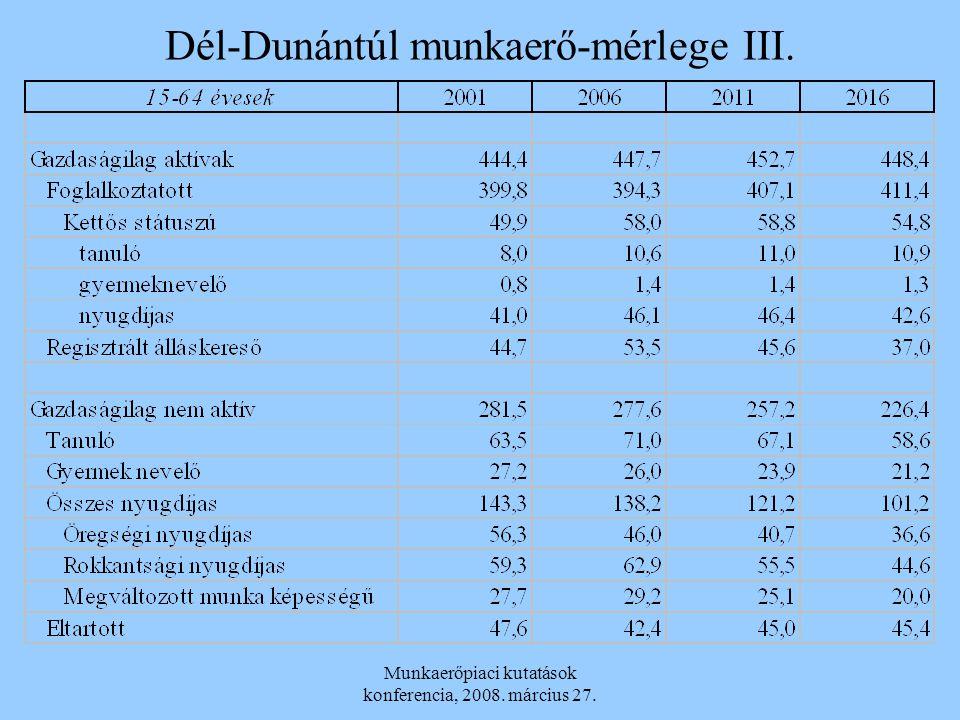Dél-Dunántúl munkaerő-mérlege III.
