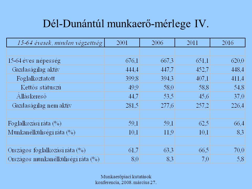 Dél-Dunántúl munkaerő-mérlege IV.