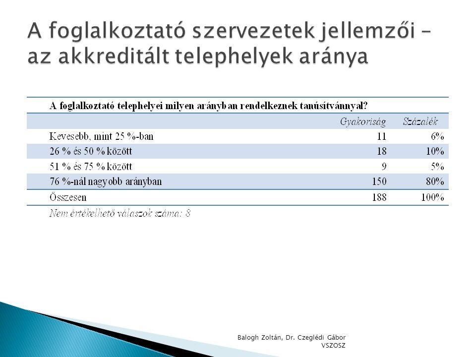A foglalkoztató szervezetek jellemzői – az akkreditált telephelyek aránya