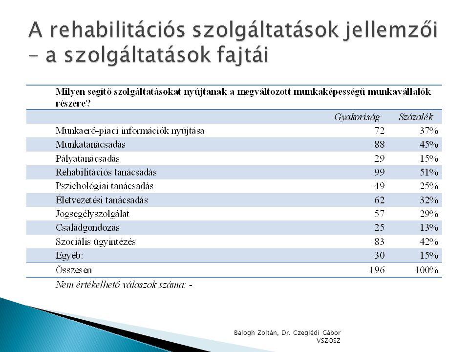 A rehabilitációs szolgáltatások jellemzői – a szolgáltatások fajtái
